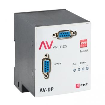 Конвертер AV-DP